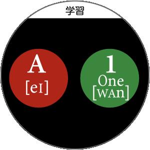 学習の使い方 width=